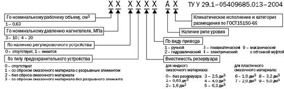 Схема структурных обозначений смазочной станции