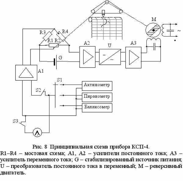 Схема КСП-4
