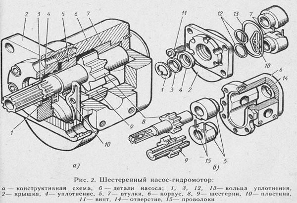 Схема насоса НШ-50