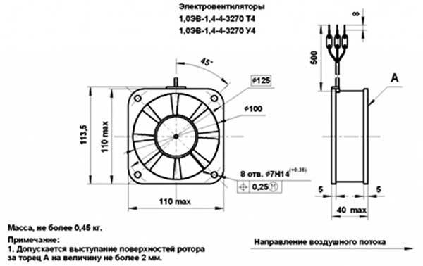 Схема габаритов вентилятора ЭВ